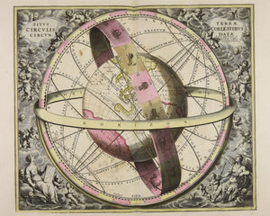 The Position of the Earth Surrounded by The Spheres of Heaven by Jan van Loon - 1660