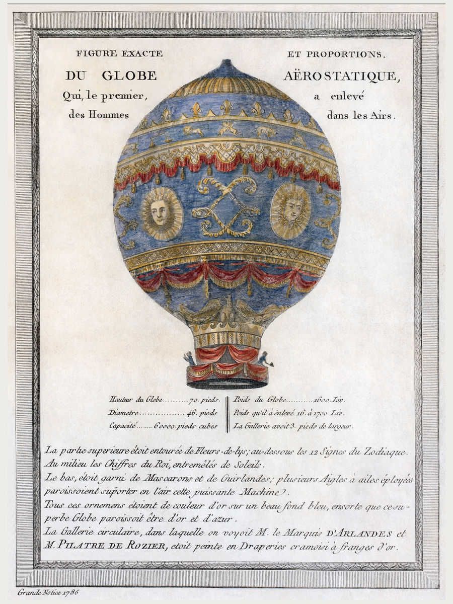 Description of the Historic Montgolfier Brothers' 1783 Balloon Flight - 1786