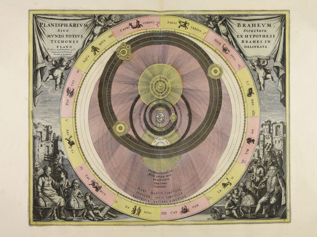 The System of Tycho Brahe