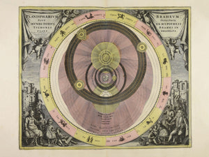 The System of Tycho Brahe - 1660