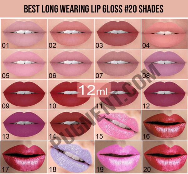 Best Long Wearing Lip Gloss
