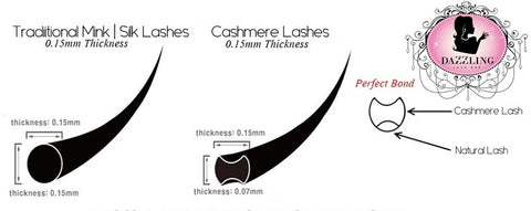 Dazzling Lash Bar Best Cashmere Lash Extensions in NYC