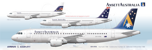 Ansett Airlines ~ Airbus A320 VH-HYA ~ 3 Liveries Panoramic