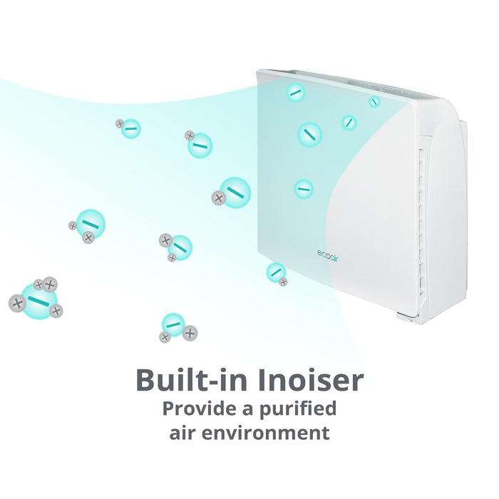EcoAir Air Purifier PURE126 - 6 Stage Filtration | Carbon Filter | Hepa Filter | VOC Filter | TiO2 Filter with UV Light & Ioniser - Ex Demo