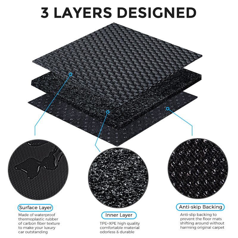 TAPTES RHD Model 3 All-Weather Floor Mats