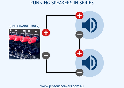 Wiring guide for running in series