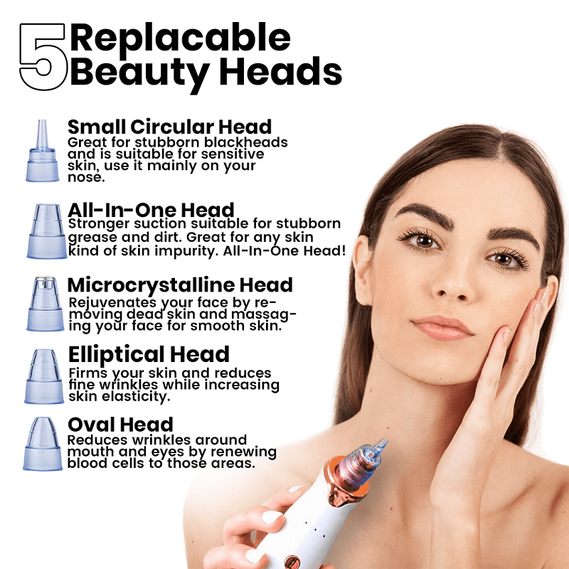 We are resenting the DermaSkin™ Blackhead Removal Vacuum Suction Kit, which can remove stubborn blackhead, acne, pimple, dead skin, oil, and makeup residue!