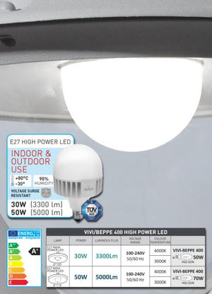 FUMAGALLI - VIVI 400 POWER LED