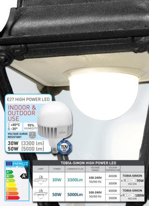 FUMAGALLI - SIMON HIGH POWER LED