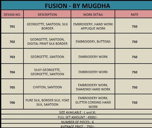 Designer Kurtis Wholesale Catalogue Fushion - Textile And Handicraft
