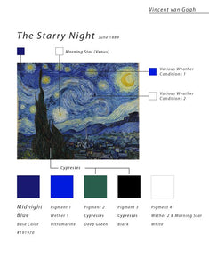Tono & Lims The Starry Night - 30ml Glass Bottle