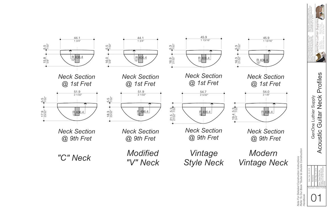 Acoustic Guitar Neck Profiles