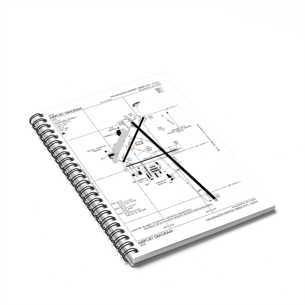 AZO Spiral Notebook - Ruled Line