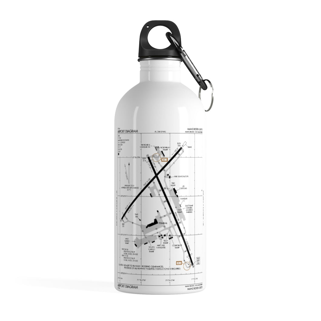 Copy of MHT Stainless Steel Water Bottle