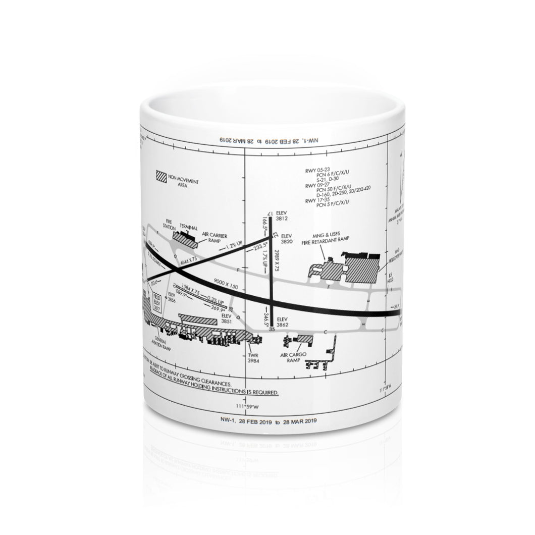 HLN Diagram Mug 11oz