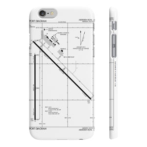 ABR Diagram Wpaps Slim Phone Cases