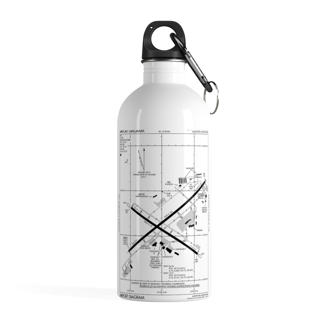 ABE Diagram Stainless Steel Water Bottle
