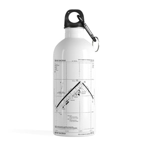 AMA Stainless Steel Water Bottle