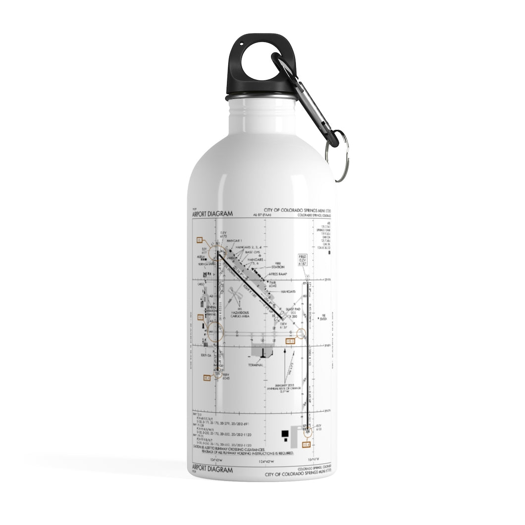 COS Stainless Steel Water Bottle