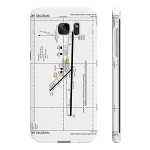 TWF Diagram Wpaps Slim Phone Cases