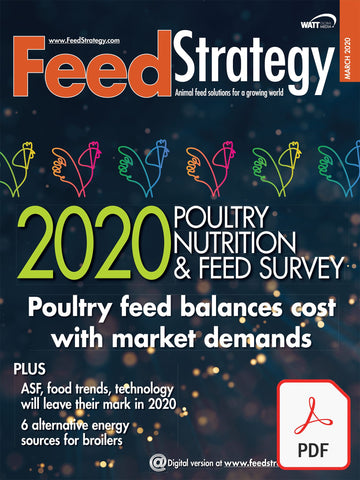 Poultry Nutrition and Feed Survey 2020