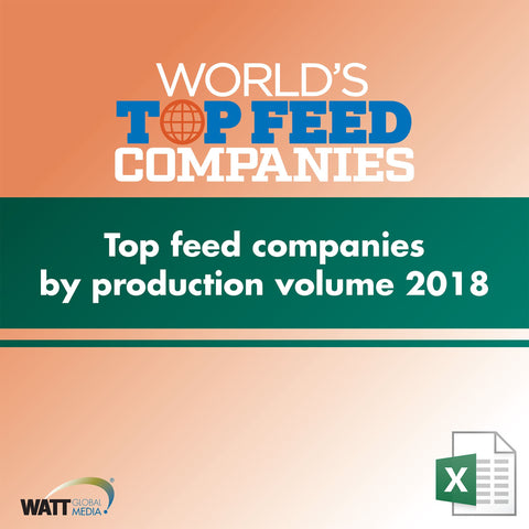Top feed companies by production volume 2018