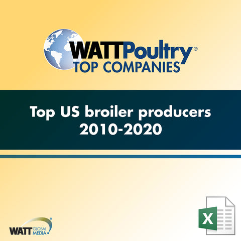 Top US broiler producers 2010-2020