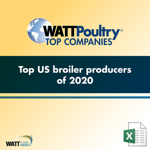 Top US broiler producers of 2020