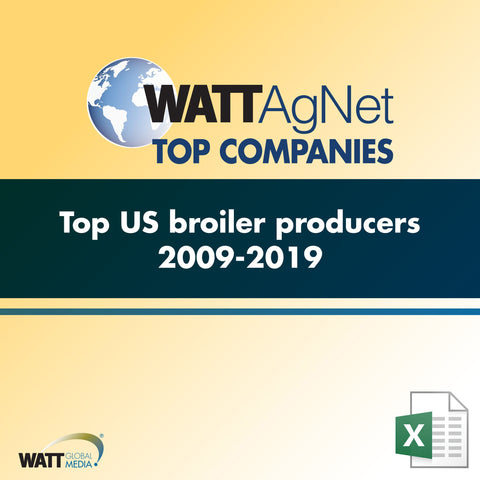 Top US broiler producers 2009-2019