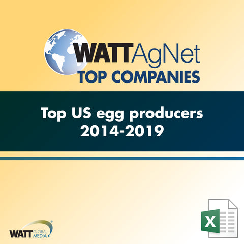 Top US egg producers 2014-2019