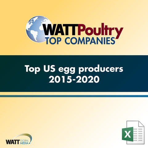 Top US egg producers 2015-2020