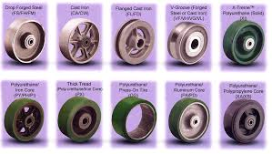 What is industrial casters?