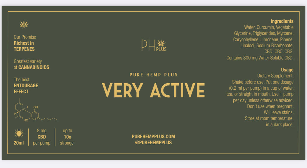 PH+ Very Active