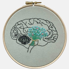 Load image into Gallery viewer, Anatomy & Botanic: Brain / Forget me not Embroidery Kit - VintageMadbyM