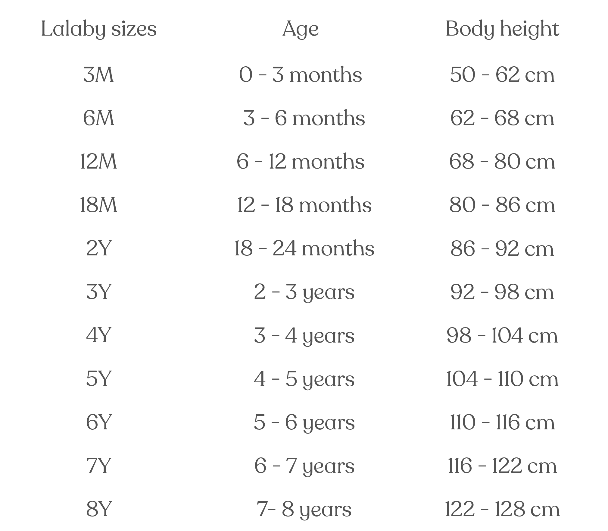 Lalaby size guide