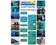 NAUI Leadership Certification