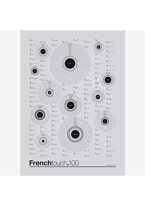 Affiche French touch - Spoted