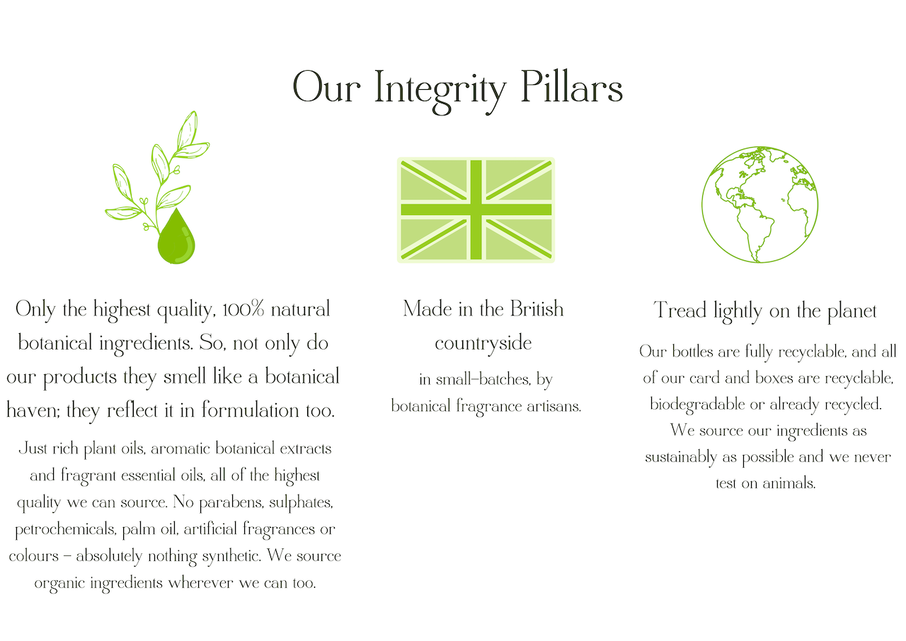 100 Acres Integrity Pillars - 100% Natural, British-Made, Sustainable