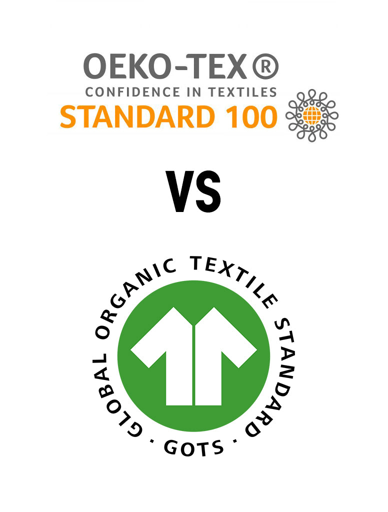 OEKO-TEX vs GOTS: What's The Difference?