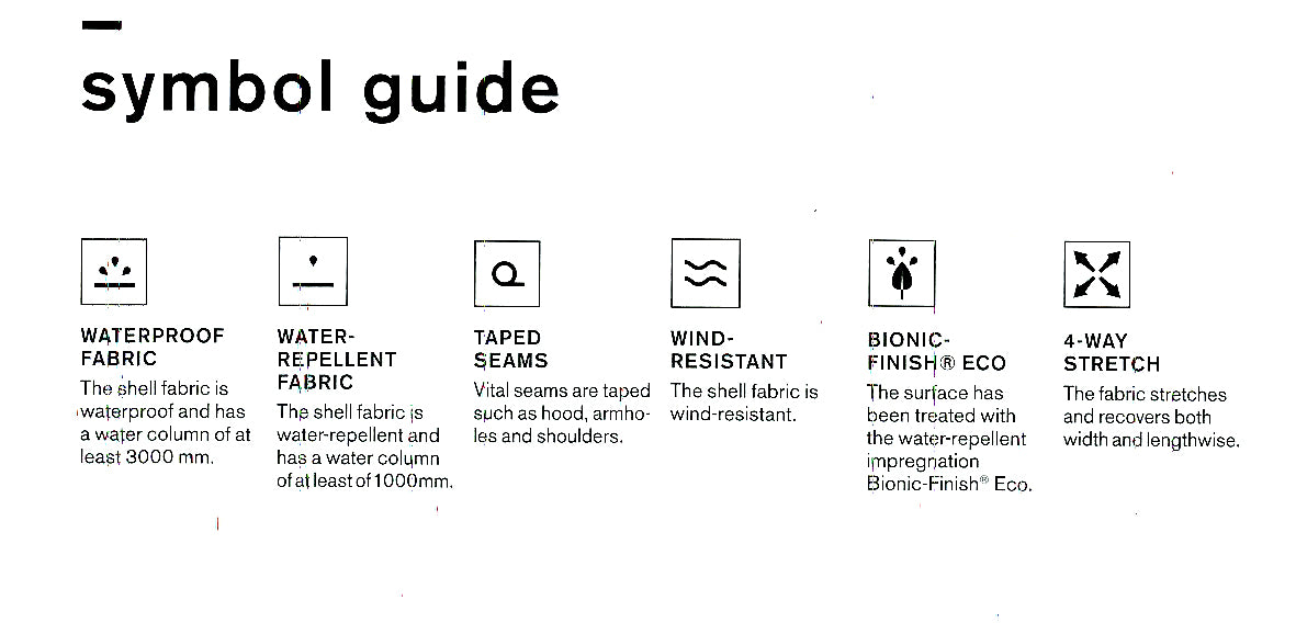 symbol guide for raincoats