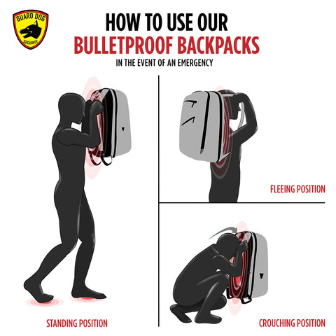 Bulletproof backpack graphic to using the Guard Dog Security Proshield