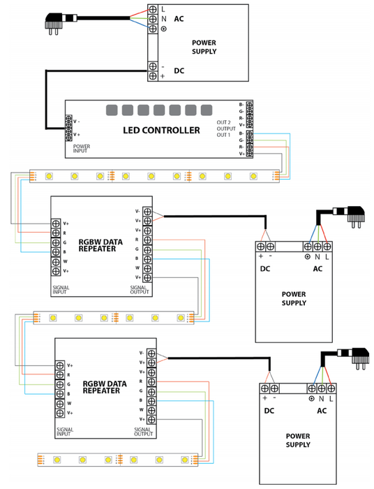 LED RGB Tape Light 12V or 24V 12 in. Segment - Step 1 Dezigns