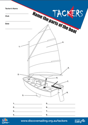 Name the Parts of the Boat Activity Sheet