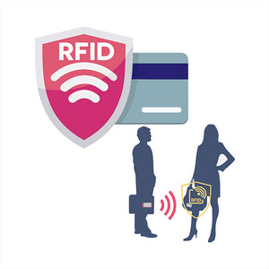 Protect Yourself from Electronic Pickpocketing with RFID Blocking