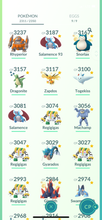Load image into Gallery viewer, Legendary Account - 40 level -  2300 Pokemon - Team Mystic #812