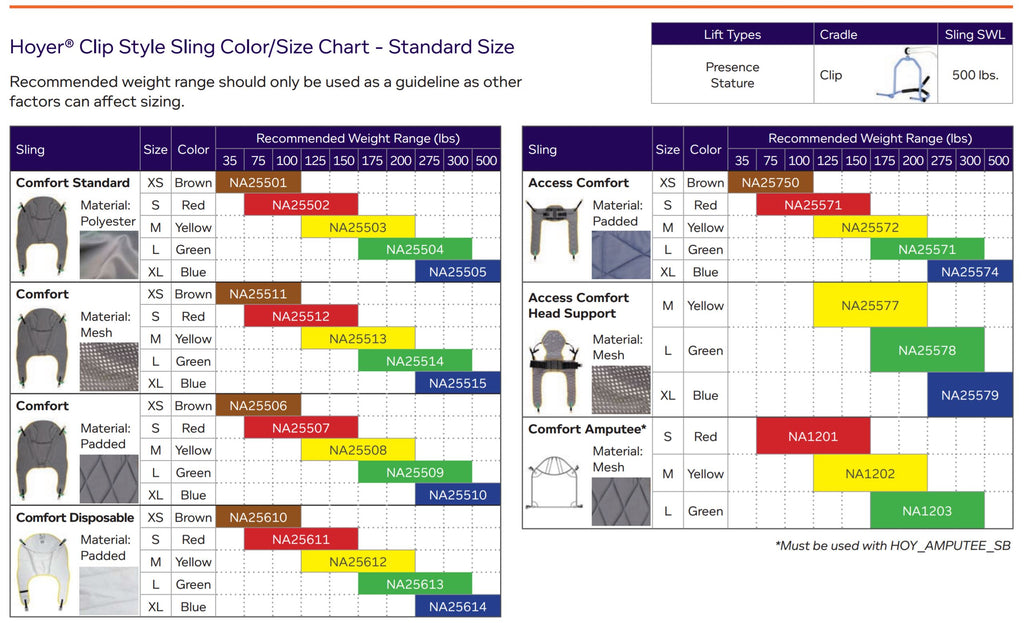 Hoyer Pro clip Sling Sizing and Compatibility chart with patient lifts by Joerns