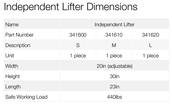 Dimensions - Independent Lifter Specialty Slings By Handicare | Wheelchair Liberty
