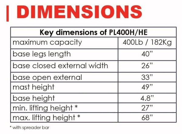 Dimensions - The BestLift™ PL400H| CONVERTIBLE HYDRAULIC PATIENT LIFT by Best Care LLC | Wheelchair Liberty