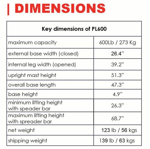 Dimensions - The BestLift™ PL600   FULL BODY ELECTRIC PRO PATIENT LIFT Best Care LLC   Wheelchair Liberty