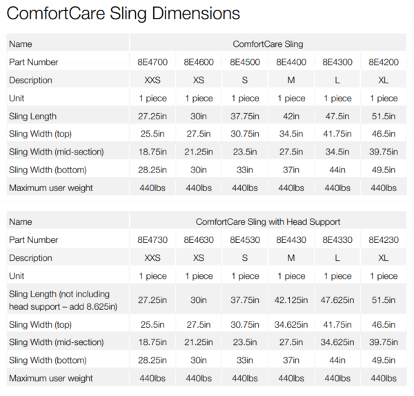 Dimensions - ComfortCare Sling Specialty Slings By Handicare | Wheelchair Liberty